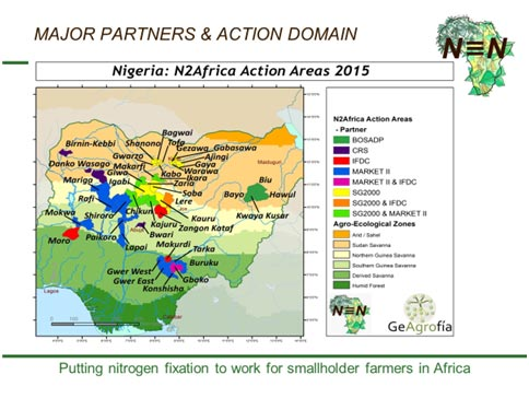 Picture of N2Afica project operational areas and partners in Nigeria since 2015 to date